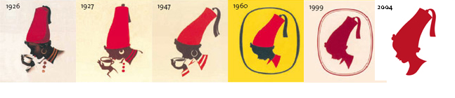 The Julius Meinl logo over the years